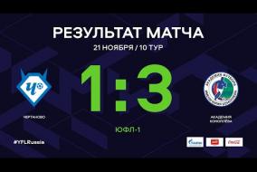 «Чертаново» - «Академия Коноплева». Обзор матча | 10 тур | ЮФЛ-1 2020/21