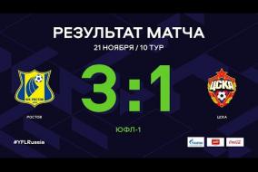 «Ростов» - ЦСКА. Обзор матча | 10 тур | ЮФЛ-1 2020/21
