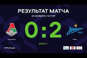 «Локомотив» - «Зенит». Обзор матча| 10 тур | ЮФЛ-1 2020/21