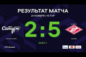 «Мастер-Сатурн» - «Спартак». Обзор матча| 10 тур | ЮФЛ-1 2020/21