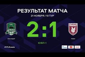 «Краснодар» - «Рубин». Обзор матча | 10 тур | ЮФЛ-1 2020/21