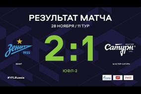 «Зенит» - «Мастер-Сатурн». Обзор матча | 11 тур | ЮФЛ-2 2020/21