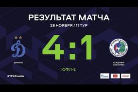 «Динамо» - «Академия Коноплева». Обзор матча | 11 тур | ЮФЛ-2 2020/21