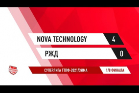 20.12.2020.Nova Technology-РЖД-4:0