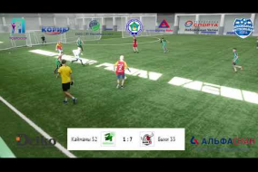Школьная Футбольная Лига. Обзор матча: Кайманы 52 - Быки 33