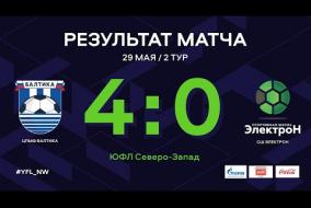 ЦПМФ Балтика - СШ Электрон. Обзор матча   2 тур   ЮФЛ СЗ