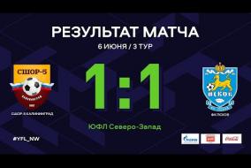СШОР-5 Калининград – ФК Псков. Обзор матча | 3 тур | ЮФЛ СЗ
