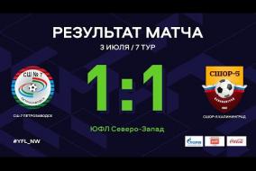 СШ-7 Петрозаводск – СШОР-5 Калининград. Обзор матча   7 тур   ЮФЛ СЗ