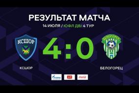 КСШОР (Владивосток) -