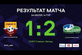 СШОР-5 Калининград – СШ Коми. Обзор матча | 4 тур | ЮФЛ СЗ