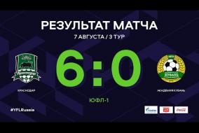 ЮФЛ-1. Краснодар - Академия Кубань. 3-й тур. Обзор