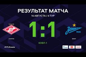 ЮФЛ-1. Спартак - Зенит. 4-й тур. Обзор