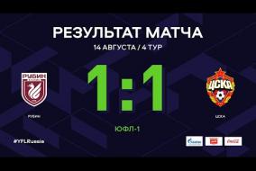 ЮФЛ-1. Рубин - ЦСКА. 4-й тур. Обзор
