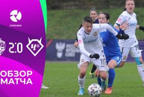 Обзор матча 19-го тура ЦСКА -