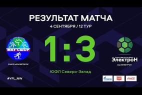 СШОР Мончегорск – СШ Электрон. Обзор матча   12 тур   ЮФЛ СЗ