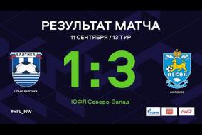ЦПМФ Балтика – ФК Псков. Обзор матча | 13 тур | ЮФЛ СЗ