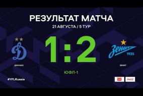 ЮФЛ-1. Динамо (Москва) - Зенит (Санкт-Петербург). 5-й тур. Обзор