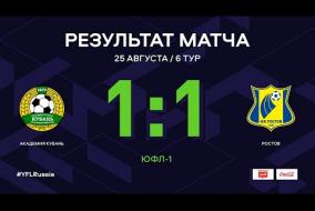 ЮФЛ-1. Академия футбола Кубань - Ростов. 6-й тур. Обзор