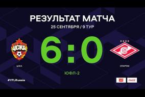 ЮФЛ-2. ЦСКА - Спартак. 9-й тур. Обзор