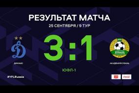 ЮФЛ-1. Динамо (Москва) - Академия Кубань (Краснодар). 9-й тур. Обзор