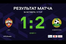 ЮФЛ-1. ЦСКА - Академия Кубань. 11-й тур. Обзор